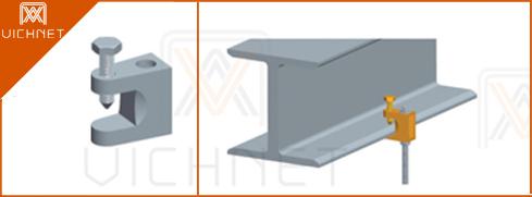 工字钢固定件 CIB